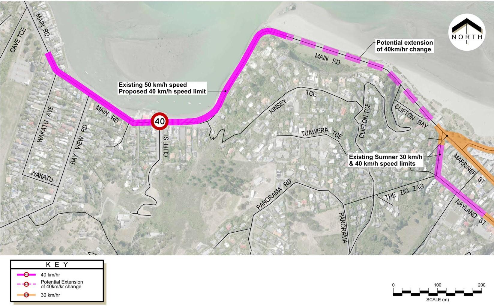 Coastal Pathway speed limit plan