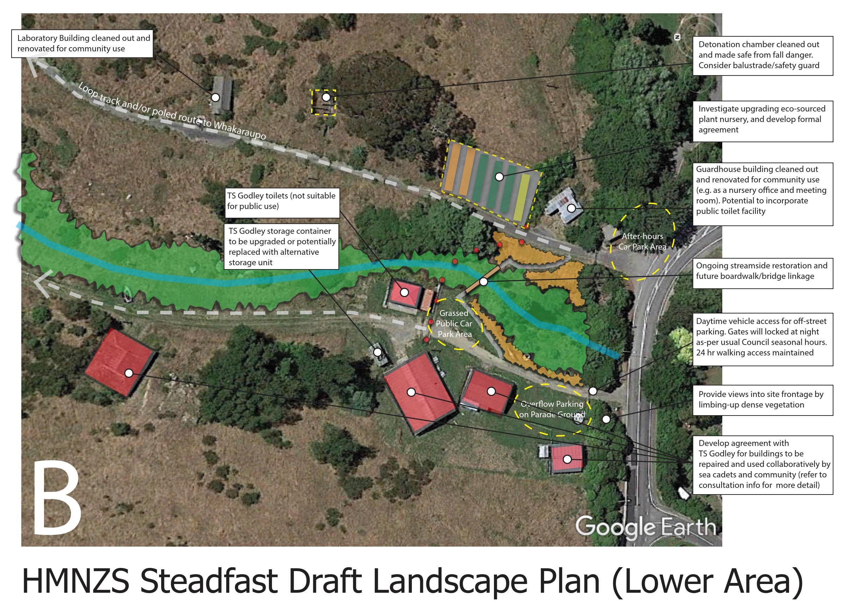 Draft landscape plan section B