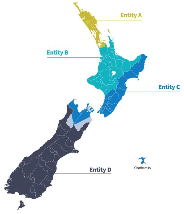Three Waters Reform entity boundaries